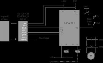 G9sa 301